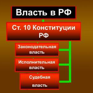 Органы власти Каспийска