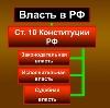 Органы власти в Каспийске